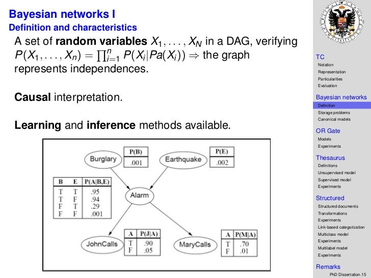 Dynamic bayesian networks representation inference and learning phd thesis