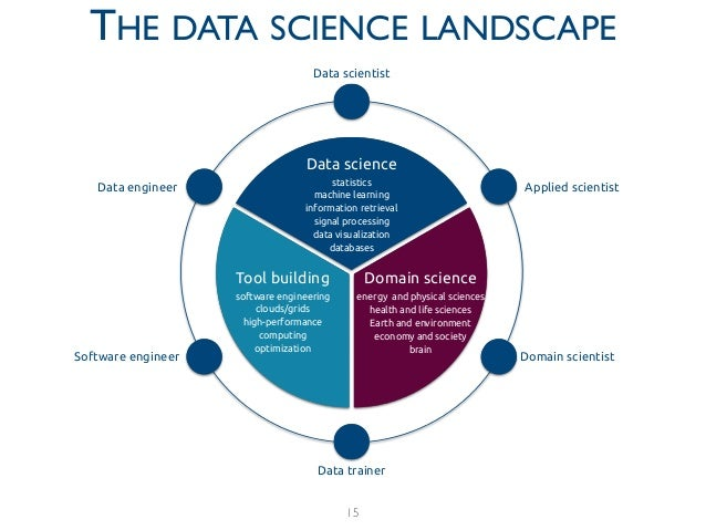 The systemic challenges in data science initiatives (and