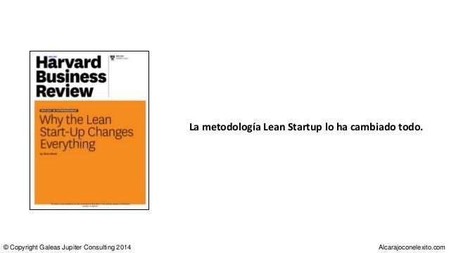 La metodología Lean Startup lo ha cambiado todo. © Copyright Galeas Jupiter Consulting 2014 Alcarajoconelexito.com