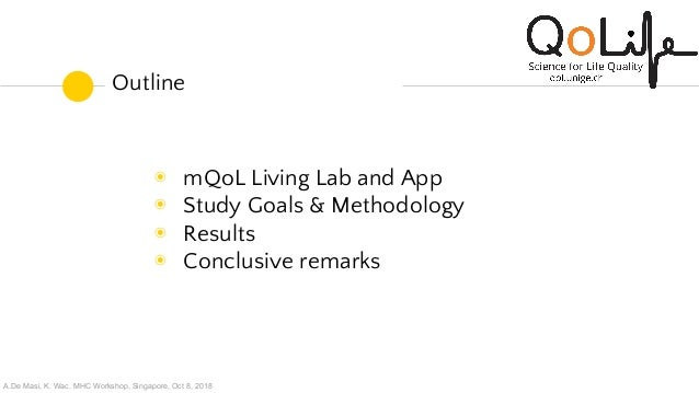 You're Using This App For What? mQoL Living Lab Study Slide 2