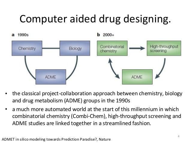 Computer Fashion Designing