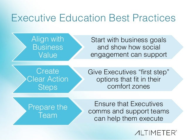 Executive Education Best Practices! Align