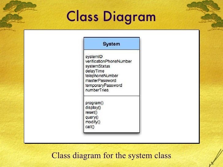 Slides Chapter 8. Class Diagram For The System. Wiring. Home Alarm System Diagram Full Class At Scoala.co