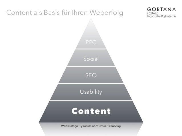 PPC Social SEO Usability Content Content als Basis für Ihren Weberfolg Webstrategie-Pyramide nach Jason Schubring