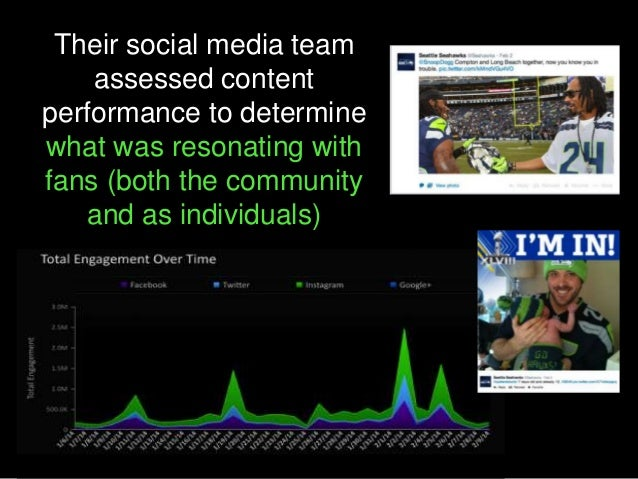 Engagement and audience across network grew significantly The team used this data to inform its communication strategy and...