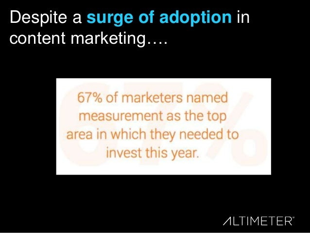 Despite a surge of adoption in content marketing….