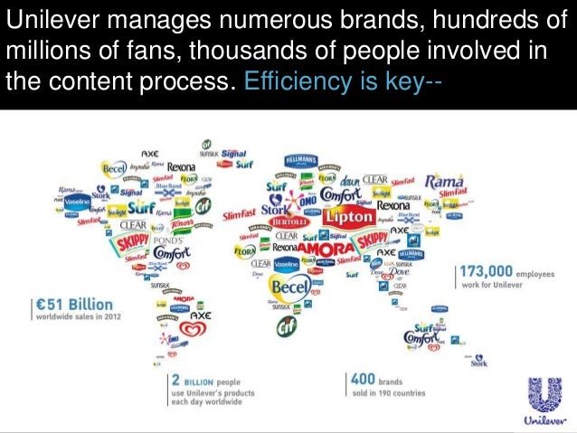 Investing in collaborative tools to scale content globally across 30 brands, 40 agencies, and 20 markets helped Unilever r...