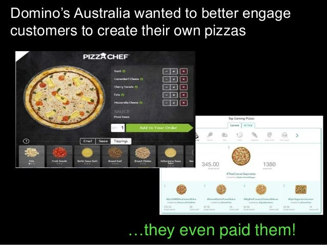 Domino's quantified most popular pizzas and who earned the most from their recipes