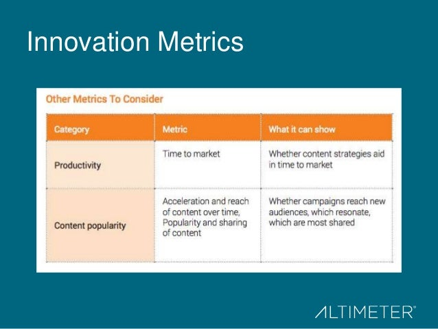 Next Steps to Craft Your Content Measurement Strategy
