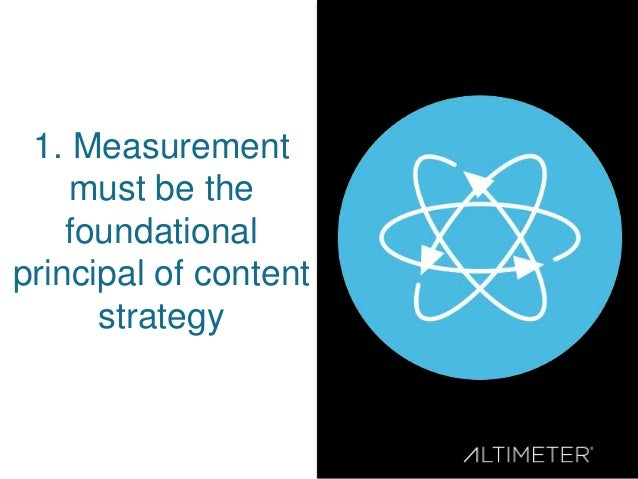 2. Every measurement strategy must focus on the business outcome
