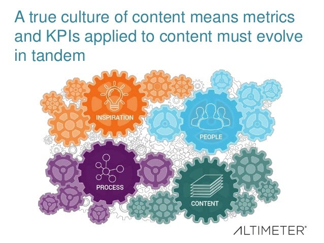 A true culture of content means metrics and KPIs applied to content must evolve in tandem