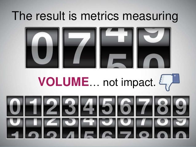 The result is metrics measuring VOLUME… not impact.