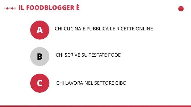Sui foodblogger Slide 3