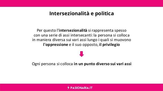 PASIONARIA.IT Intersezionalità e politica Per questo l'intersezionalitàsi rappresenta spesso con una serie di assi interse...