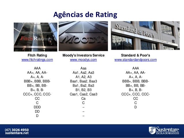 Agências de Rating  Fitch Rating www.fitchratings.com  Moody's Investors Service www.moodys.com  Standard & Poor's www.sta...