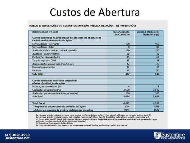 Custos de Abertura  MBA em Finanças e Controladoria  Mercados Financeiros e de Capitais