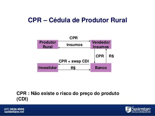 CPR – Cédula de Produtor Rural CPR Produtor Rural  Vendedor Insumos  insumos  CPR  R$  CPR + swap CDI  Investidor  R$  Ban...