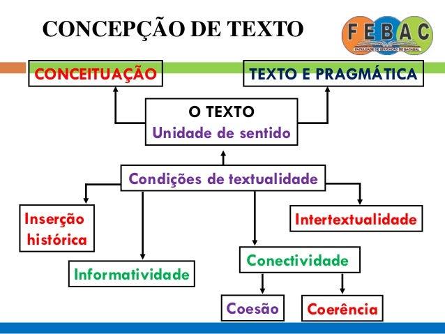 CONCEPÇÃO DE TEXTO CONCEITUAÇÃO TEXTO E PRAGMÁTICA O TEXTO Unidade de sentido Condições de textualidade Inserção histórica...