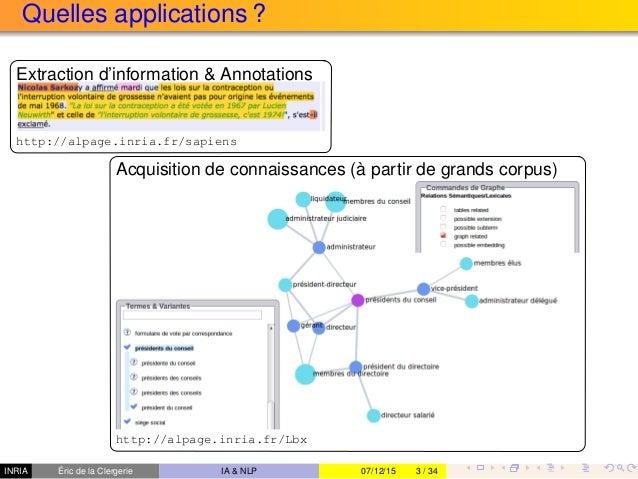 IA et Traitement Automatique des Langues (TAL) -- quel panorama ? Slide 3