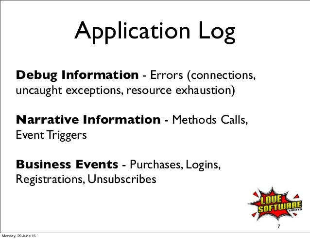 application logging with the elk stack