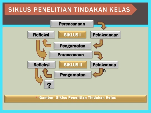 Slide Seminar Proposal Matematika