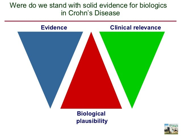 Were do we stand with solid evidence for biologics               in Crohn's Disease         Evidence                   Cli...