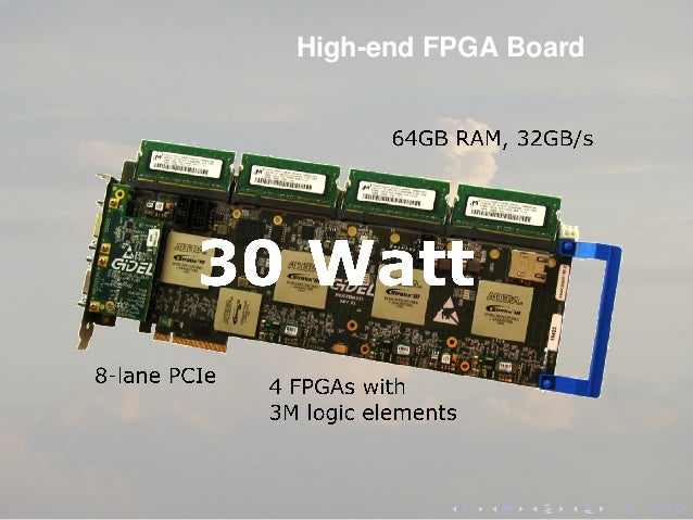 High-end FPGA Board