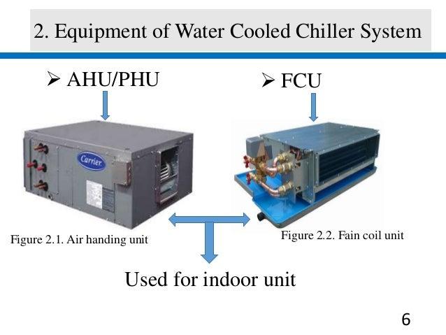 Chiller System By Mr Seng Sunhor