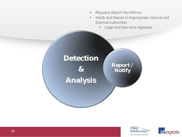 internal and external analysis for determining the best course of action for firms Strengths are your internal, positive attributes and selling points you have   threats are uncontrollable external factors that may work against you and require  you to take protective action  determine possible actions  boldcareercom  offers career services to companies and individuals as well as free career  resources.