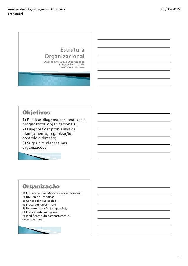 Análise das Organizações - Dimensão Estrutural 03/05/2015 1 Análise Crítica das Organizações 8º Per. Adm. – UCAM Prof. Cés...