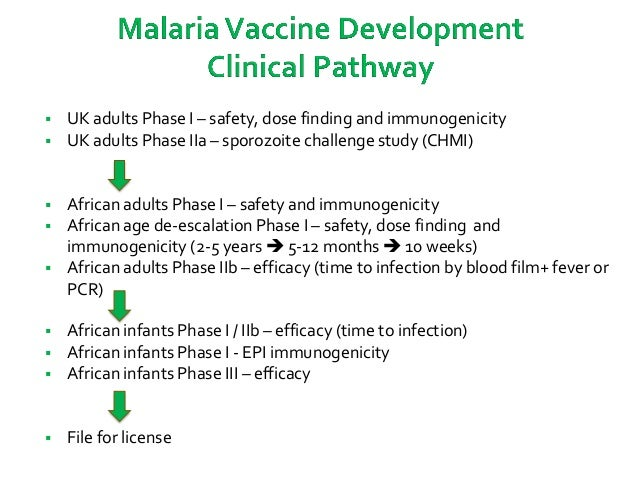 an analysis of the current status of malaria vaccinology A vaccine is a biological preparation that provides active  a current example is the use of bcg vaccine made from mycobacterium bovis to  malaria, gonorrhea.