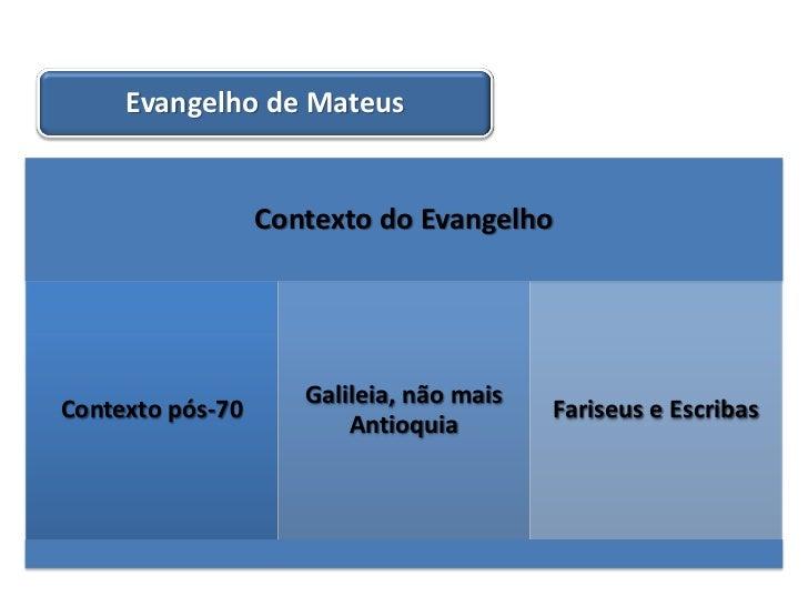 Evangelho de Mateus                  Contexto do Evangelho                     Galileia, não maisContexto pós-70          ...