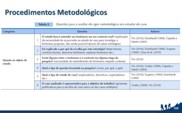 Procedimentos Metodológicos 105