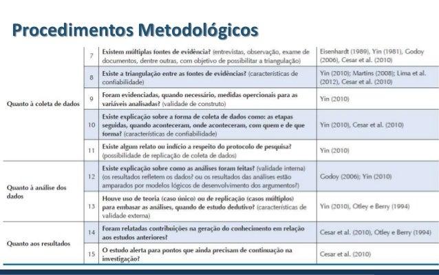Procedimentos Metodológicos 106