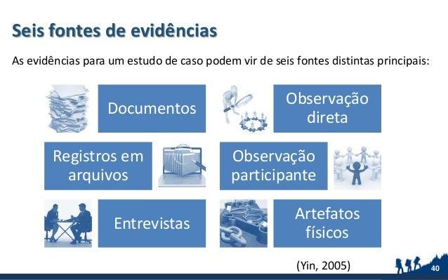 As evidências para um estudo de caso podem vir de seis fontes distintas principais: Seis fontes de evidências 40 Documento...