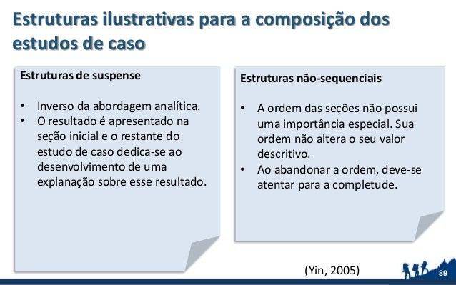Estruturas ilustrativas para a composição dos estudos de caso 89 Estruturas de suspense • Inverso da abordagem analítica. ...