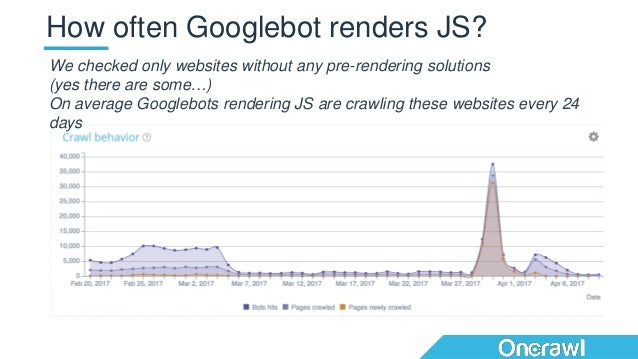 How often Googlebot renders JS? We checked only websites without any pre-rendering solutions (yes there are some…) On aver...