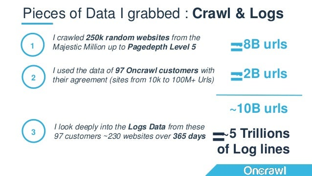 ~5 Trillions of Log lines Pieces of Data I grabbed : Crawl & Logs 1 I crawled 250k random websites from the Majestic Milli...