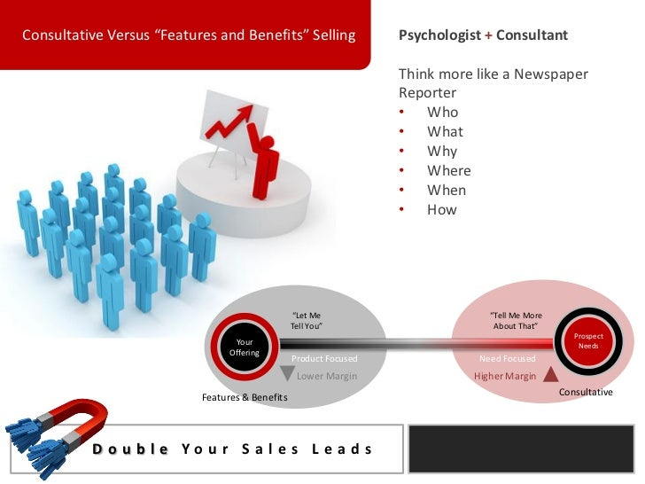 "Consultative Versus ""Features and Benefits"" Selling                Psychologist + Consultant                              ..."