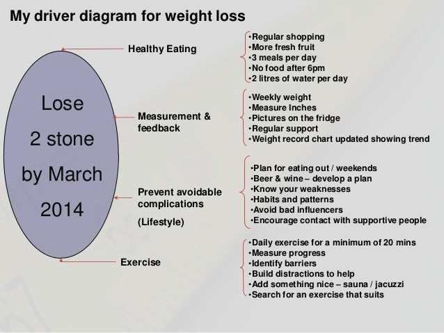Extreme weight loss abc diet picture 1
