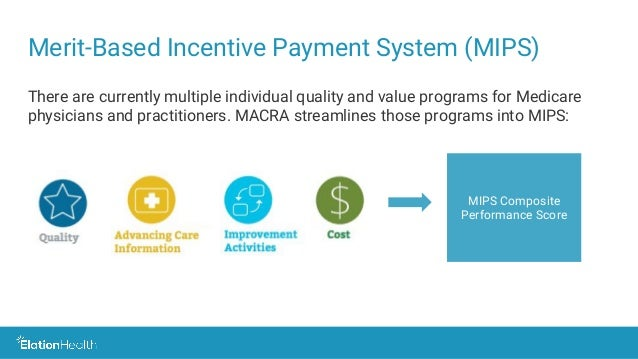how to get medicare client payment system for practioners