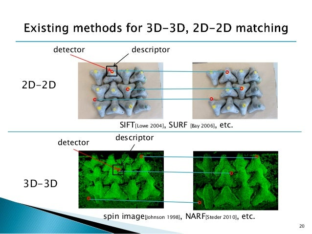 Change Detection of 3D Scene with 3D and 2D Information for Environme…