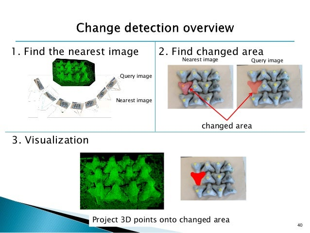 object detection phd thesis