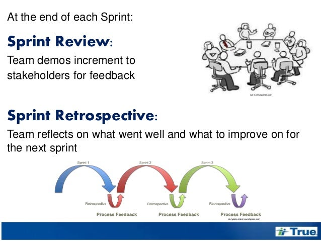 What Is Scrum An Introduction To The Agile Framework In 5