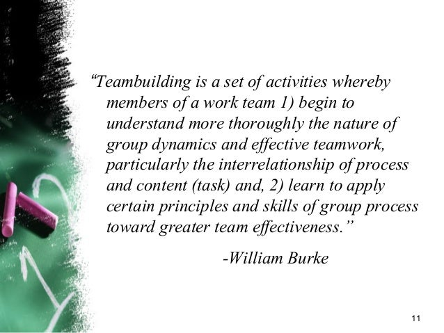 Team Building Creating Effective Teams