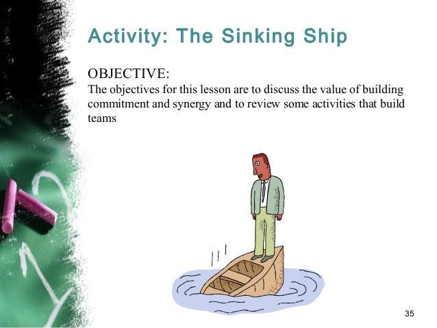 Team Building Creating Effective Teams