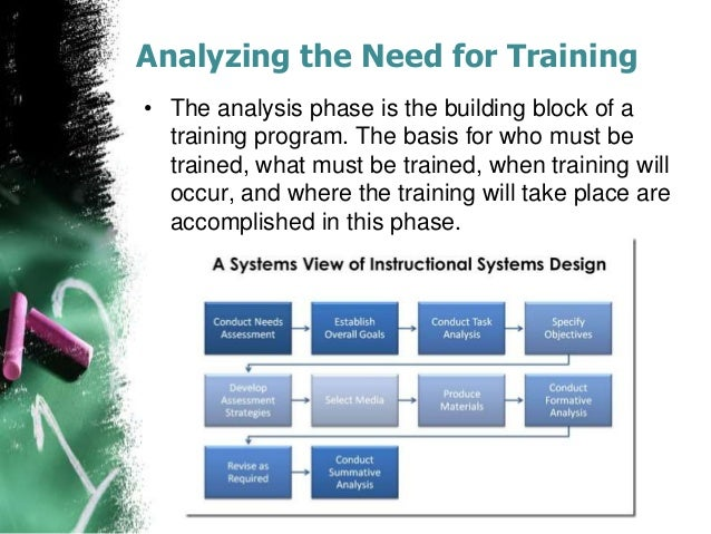 Slides for a fantastic Train the Trainer Program by Dr. John Persico …