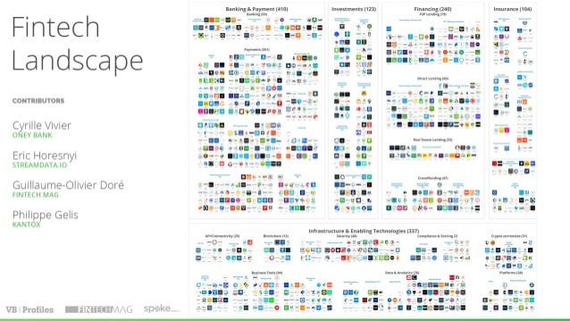 Cartographie et croissance de l'écosystème Fintech