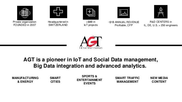 GrowSmarter Webinar : Generating Insights from Energy Household by AGT  Slide 2