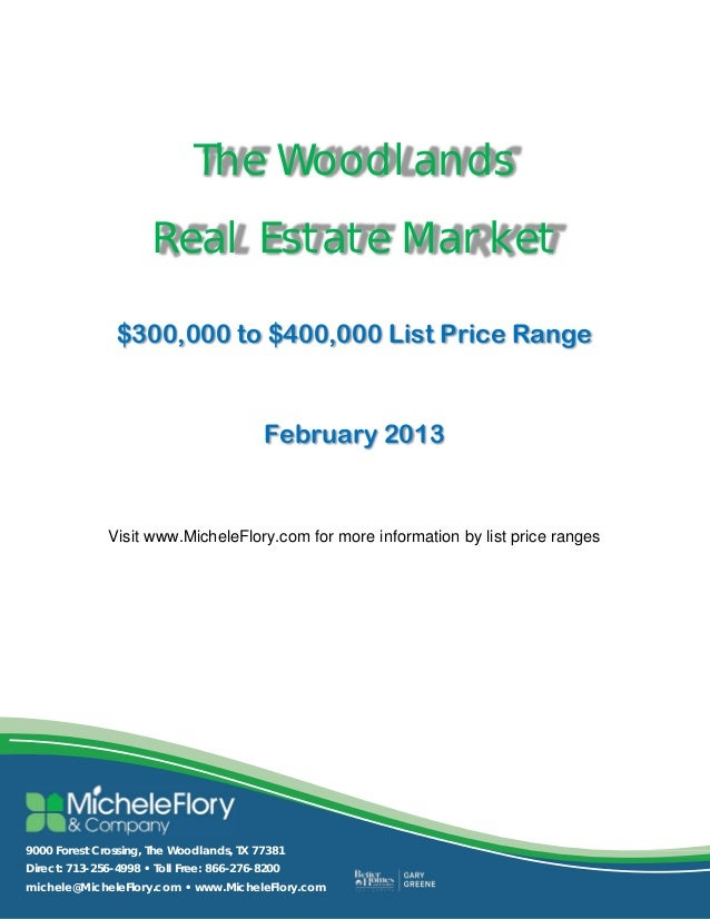 The Woodlands                                Real Estate Market                    ...